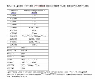 5.tab2.png