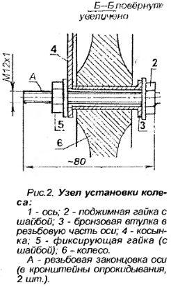 1319547847_telezhka2.jpg