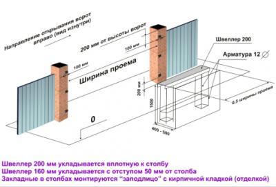 otkatnyye_vorota_2.jpg