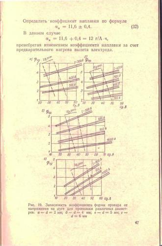 Думов С.И. ТЭСП_лабораторные работы 1974_46.jpg