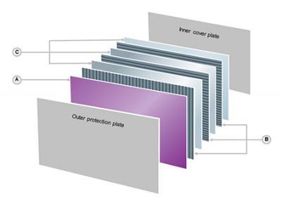 ADF-layers.jpg